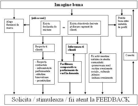 imaginebuna