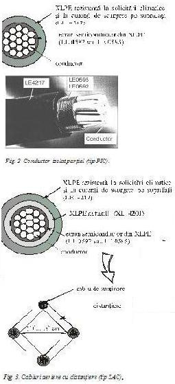 OAC fig2_3