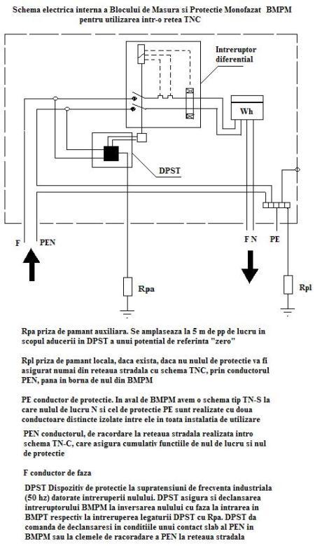 schema electrica aBMPM