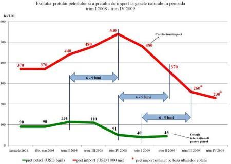 Ev_GN_Grafic2m