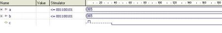 Figura 12. Simulare comparator cu valori de intrare egale