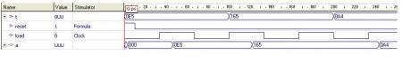 Figura 9. Simulare registru