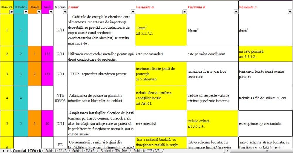 Raspunsuri la intrebarile din NormeTehnice sesiunea ANRE Toamna 2012 ed_n-8 (2/2)