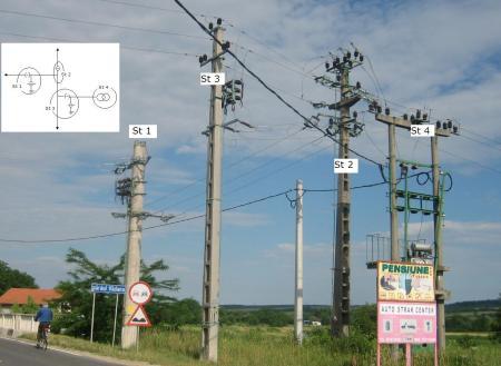 Configuratie LEA inedita