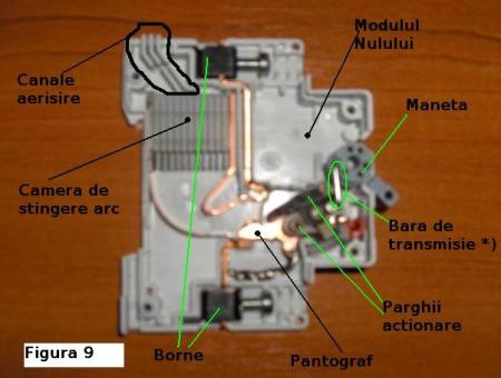 MCB fig9