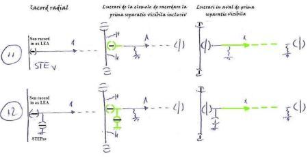 Scheme conventii 11_12
