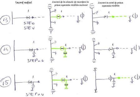 Scheme conventii 13_15