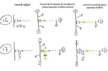 Scheme conventii 16_17