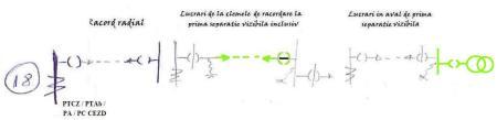 Scheme conventii 18