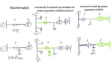 Scheme conventii 1_2