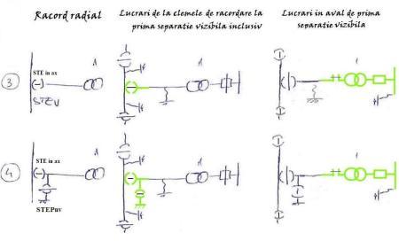 Scheme conventii 3_4
