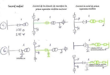 Scheme conventii 5_6