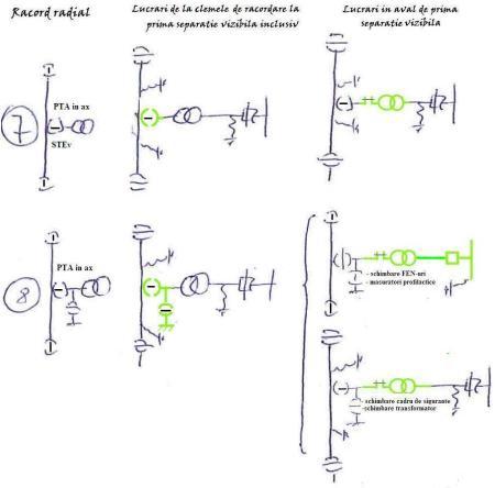 Scheme conventii 7_8