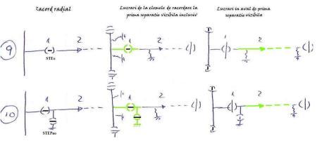Scheme conventii 9-10