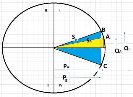 influenta-trecerii-de-la-cos-fi-neutral-092-la-0-90-la-s_constant-ed2